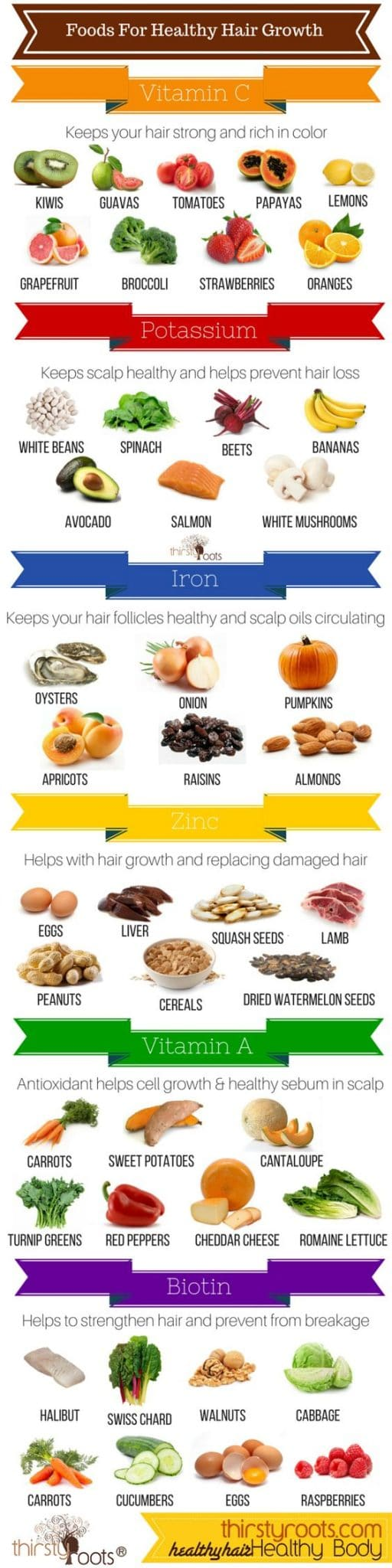 44 Foods For Healthy Hair Growth